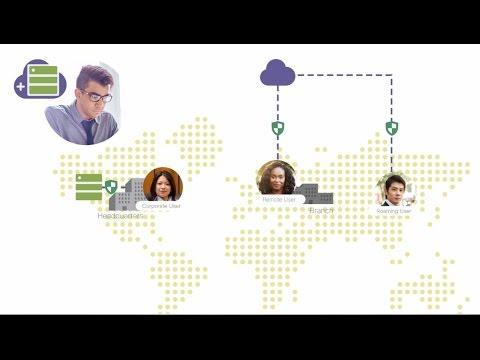 Cisco Hybrid Web Security