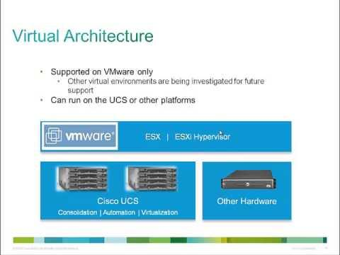 Cisco Email Security Architecture