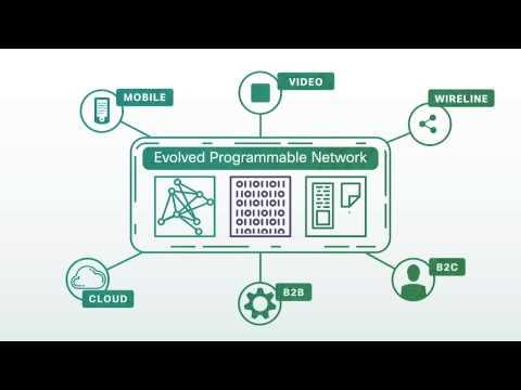 Cisco Evolved Services Platform | Bring Agility To Your Network
