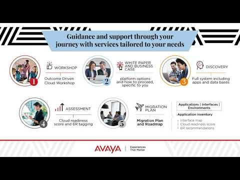 Avaya Professional Services Cloud Services