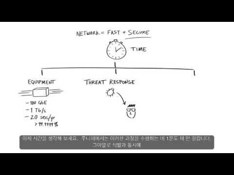 Security Whiteboard With Intro   V01 KO SM FINAL