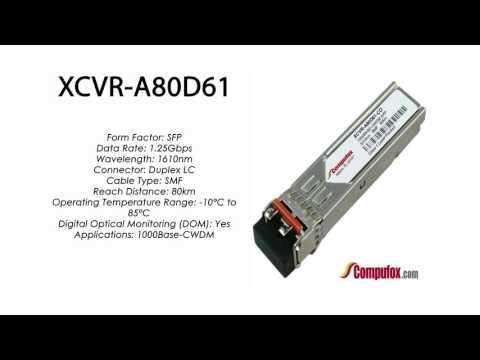XCVR-A80D61     Ciena Compatible 1000Base-CWDM 80km 1610nm SFP