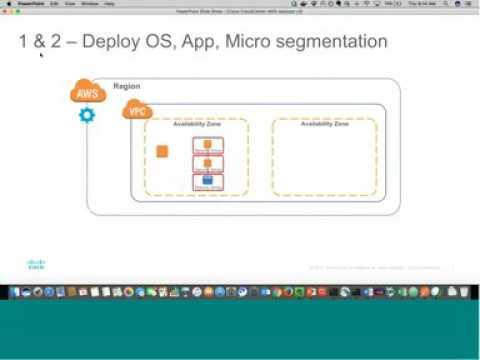 Automate Application Deployment To AWS W/ CloudCenter