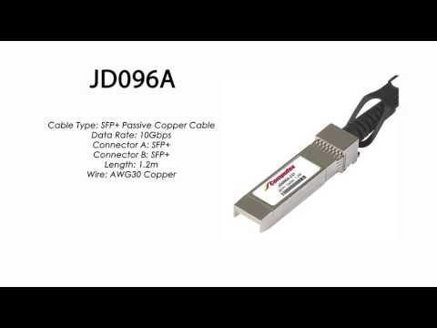 JD096A  |  HP Compatible SFP+ Passive Copper Cable 1.2m