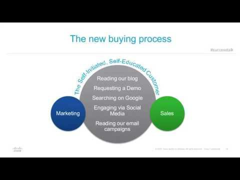 Using Technology To Automate Your Customer Lifecycle Management Strategy