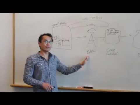 #TC32014: How It Works -  Mobile Data Optimization