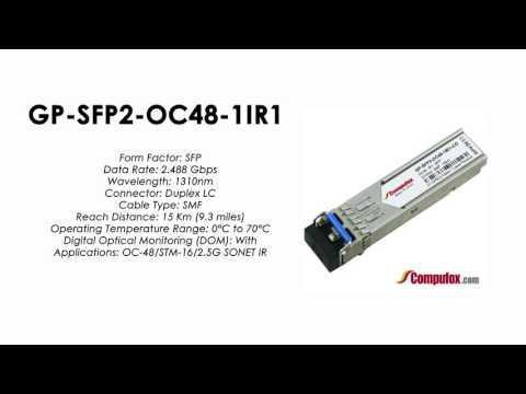 GP-SFP2-OC48-1IR1  (Force10 100% Compatible Optical Transceiver)