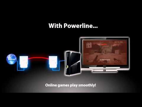 Powerline Networking