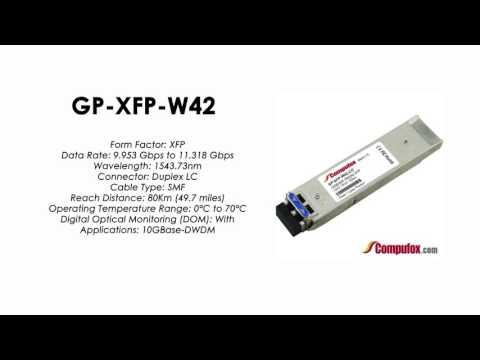 GP-XFP-W42  | Force10 Compatible 10GBASE-DWDM XFP 1543.73nm 80km SMF