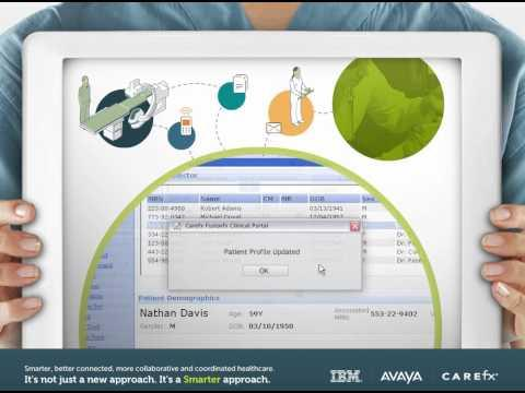 Avaya ACE, CareFX And IBM Deliver A Joint Healthcare Solution