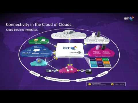 Cisco And BT Discusses IWAN As A Managed Service