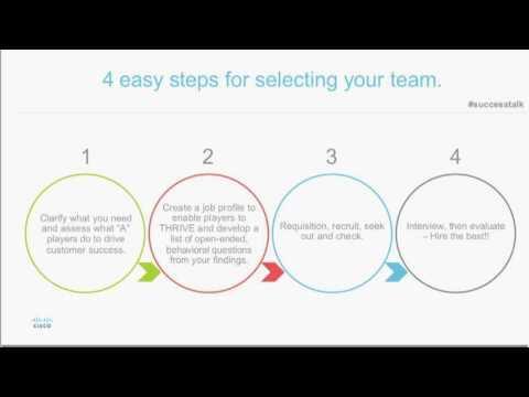 Anatomy Of A Customer Success Team