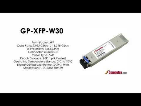 GP-XFP-W30  |  Force10 Compatible 10GBASE-DWDM XFP 1553.33nm 80km SMF