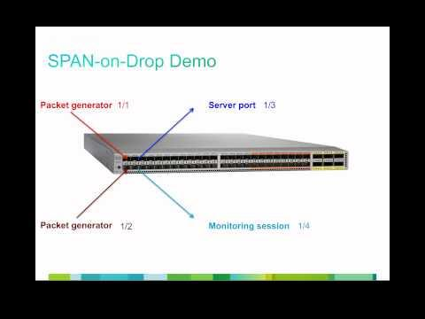 SPAN-on-Drop On Nexus 5600/6000