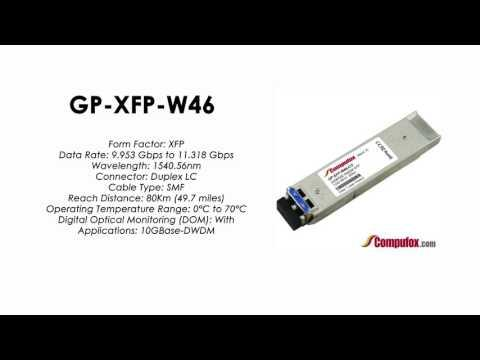 GP-XFP-W46 | Force10 Compatible 10GBASE-DWDM XFP 1540.56nm 80km SMF