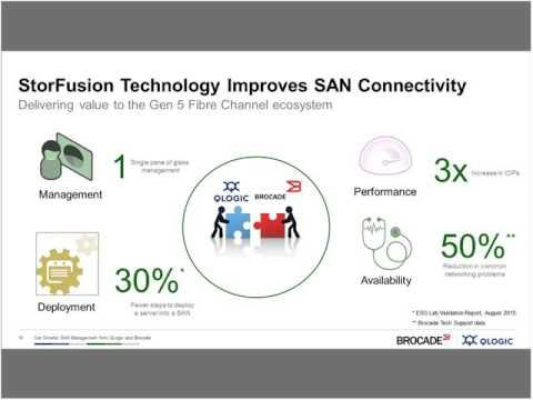 Get Smarter SAN Management From QLogic And Brocade