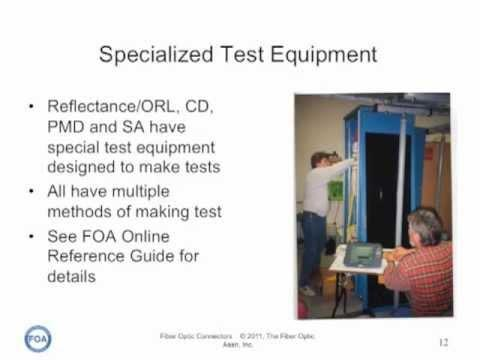 FOA Lecture 20: Other Fiber Optic Tests