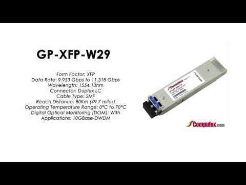 GP-XFP-W29  |  Force10 Compatible 10GBASE-DWDM XFP 1554.13nm 80km SMF