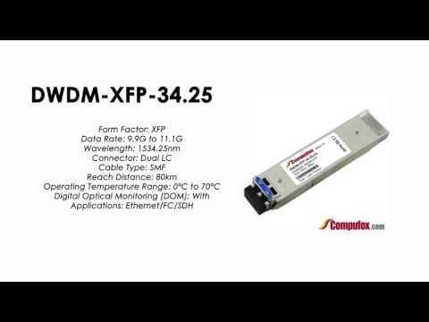 DWDM-XFP-34.25  |  Cisco Compatible 10GBASE-DWDM XFP 1534.25nm 80km