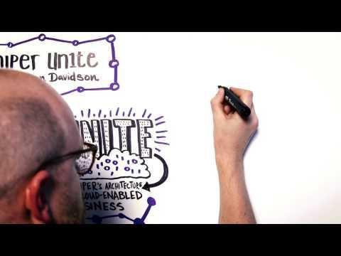 How Juniper Unite Helps Customers Transform To A Cloud-enabled Enterprise.
