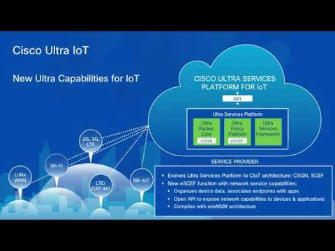 Demo Zone: Create IoT Services