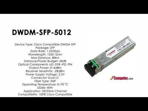 DWDM-SFP-5012  |  Cisco Compatible 1000BASE-DWDM SFP 1550.12nm 80km
