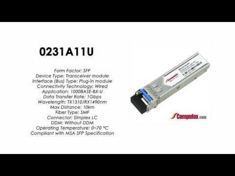 0231A11U  |  Huawei Compatible SFP 1000BASE-BXU Tx1310nm/Rx1490nm 10km
