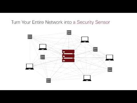 Cisco Cyber Threat Defense Solution