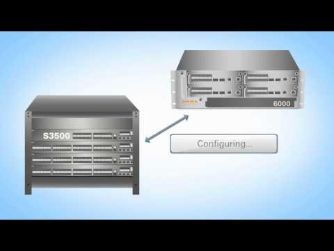Aruba S3500 Series Overview