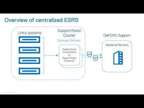 Introduction To Dell EMC Secure Remote Services (ESRS)