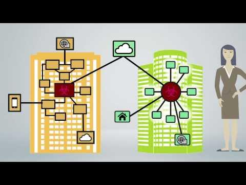Gain Control And Visibility With Cisco Security Services