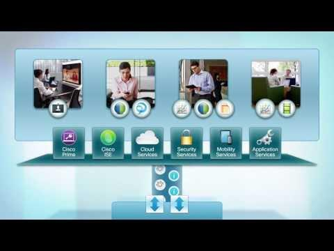 Cisco Enterprise Networks | Accelerate Business Growth