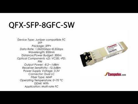QFX-SFP-8GFC-SW  |  Juniper Compatible 2/4/8Gbps  SFP FC 850nm 300m
