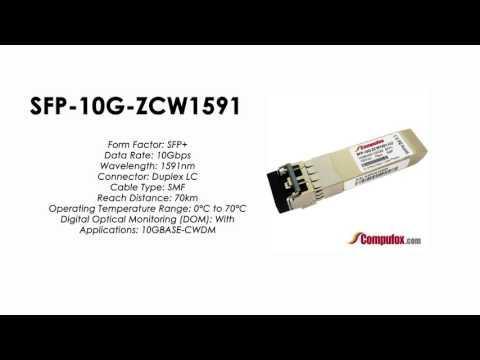 SFP-10G-ZCW1591  |  Huawei Compatible SFP+ 10GBASE-CWDM SMF 1591nm 70km