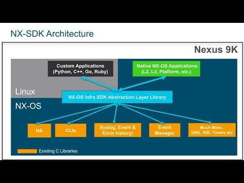 Extend NX-OS With NX-SDK on Cisco Nexus 9000