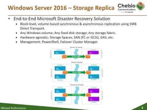 Chelsio IWARP For Microsoft Windows Server 2016