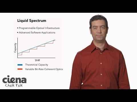 Chalk Talk: Introducing Ciena's Liquid Spectrum