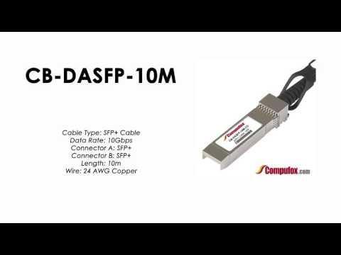 CB-DASFP-10M  |  Planet Compatible 10G SFP+ DAC Cable – 10M