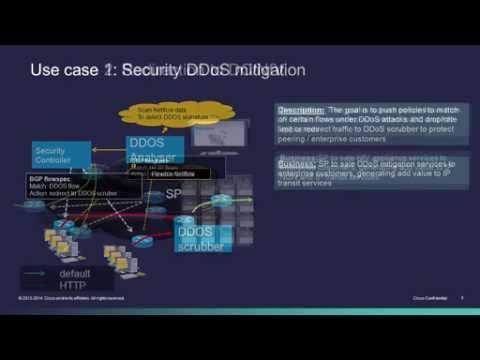 BGP FlowSpec Overview