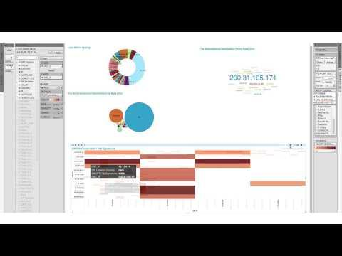 Cisco Big Data And Analytics IoE Security For Financial Services Demo With MapR And Platfora