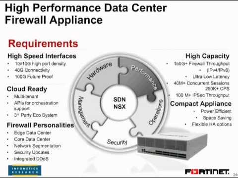 Data Center Firewalls: The New Performance Requirements By Fortinet And Infonetics Research