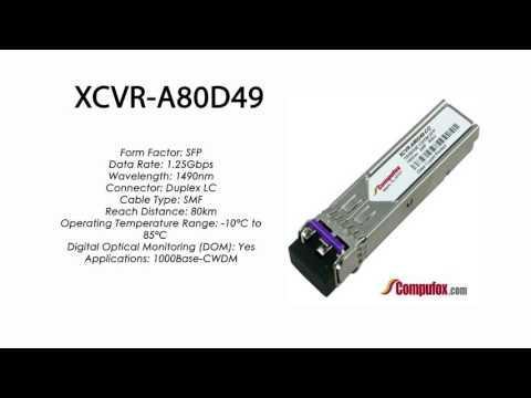 XCVR-A80D49  |  Ciena Compatible 1000Base-CWDM 80km 1490nm SFP