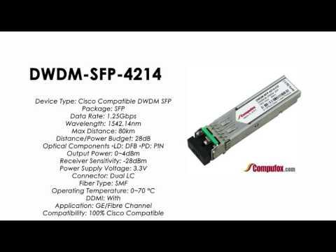 DWDM-SFP-4214  |  Cisco Compatible 1000BASE-DWDM SFP 1542.14nm 80km