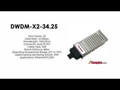 DWDM-X2-34.25  |  Cisco Compatible 10GBASE-DWDM X2 1534.25nm 80km