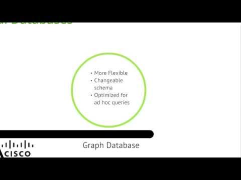 Big Data In Security - Part 3: Graph Analytics | TRAC Fahrenheit