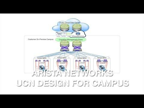 Arista Networks UCN Design For Campus