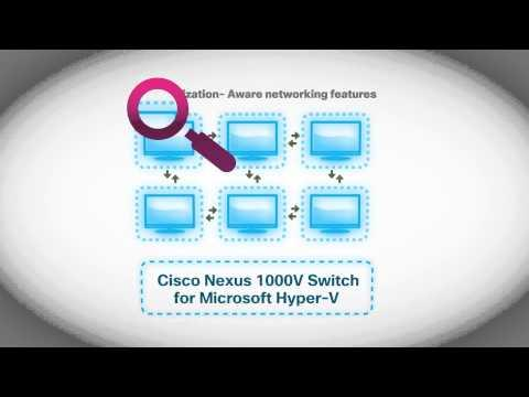 Cisco Nexus 1000V Switch For Microsoft Hyper-V