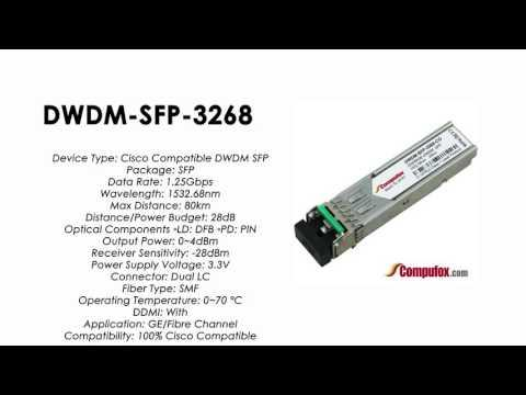 DWDM-SFP-3268  |  Cisco Compatible 1000BASE-DWDM SFP 1532.68nm 80km