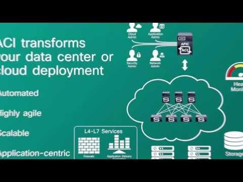 Cisco Application Centric Infrastructure (ACI) Overview
