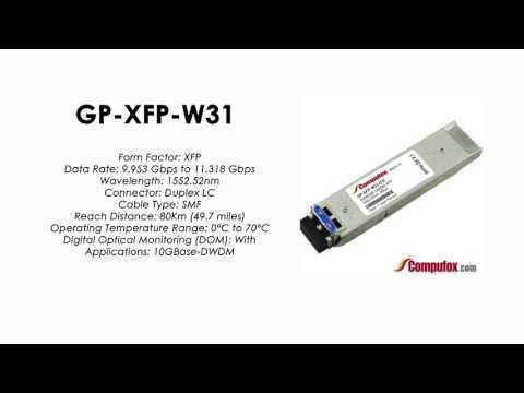 GP-XFP-W31  |  Force10 Compatible 10GBASE-DWDM XFP 1552.52nm 80km SMF